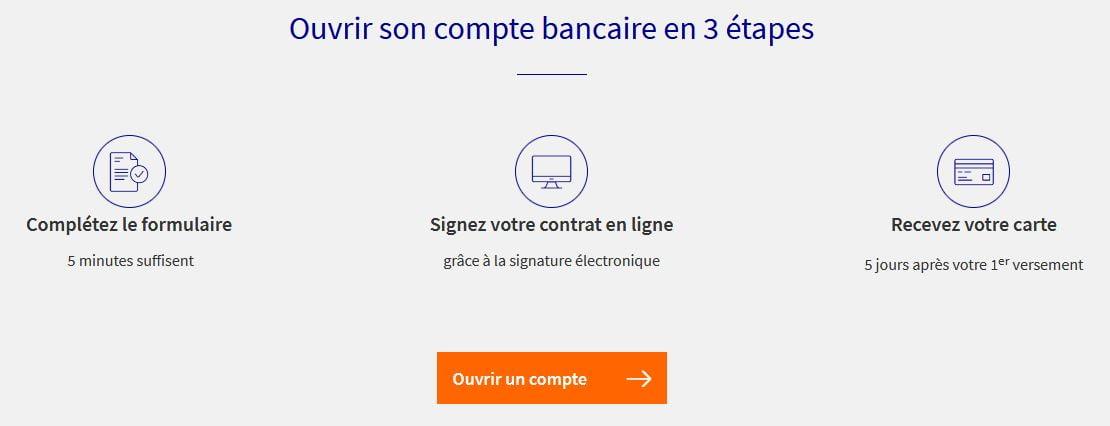 Ouvrir Compte Axa Banque Pro